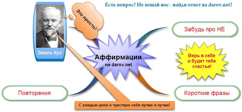 Гломерулонефрит симптомы у мужчин лечение