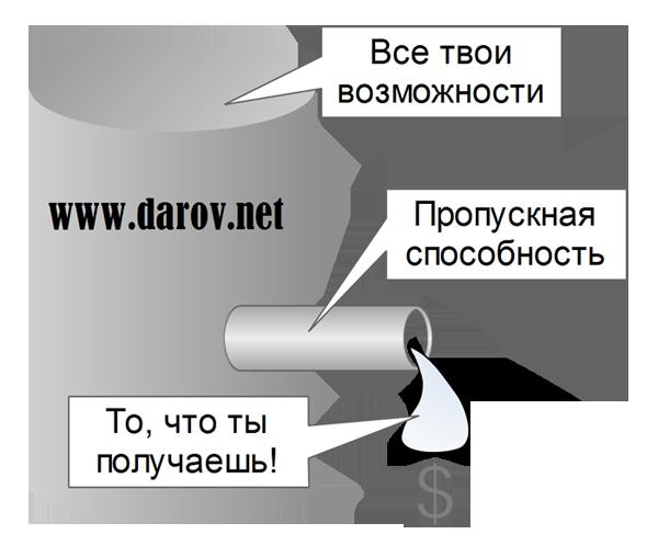 Резервуар финансовых возможностей и удачи